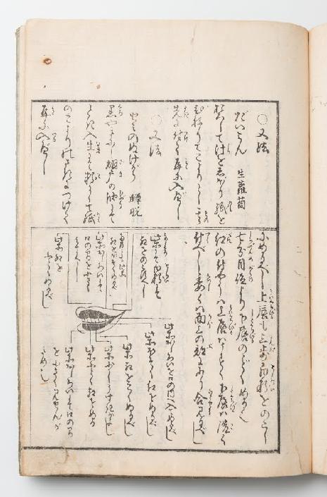 Book page, Isehan Honten Museum of Beni