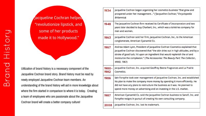 Jacqueline Cochran cosmetics timeline